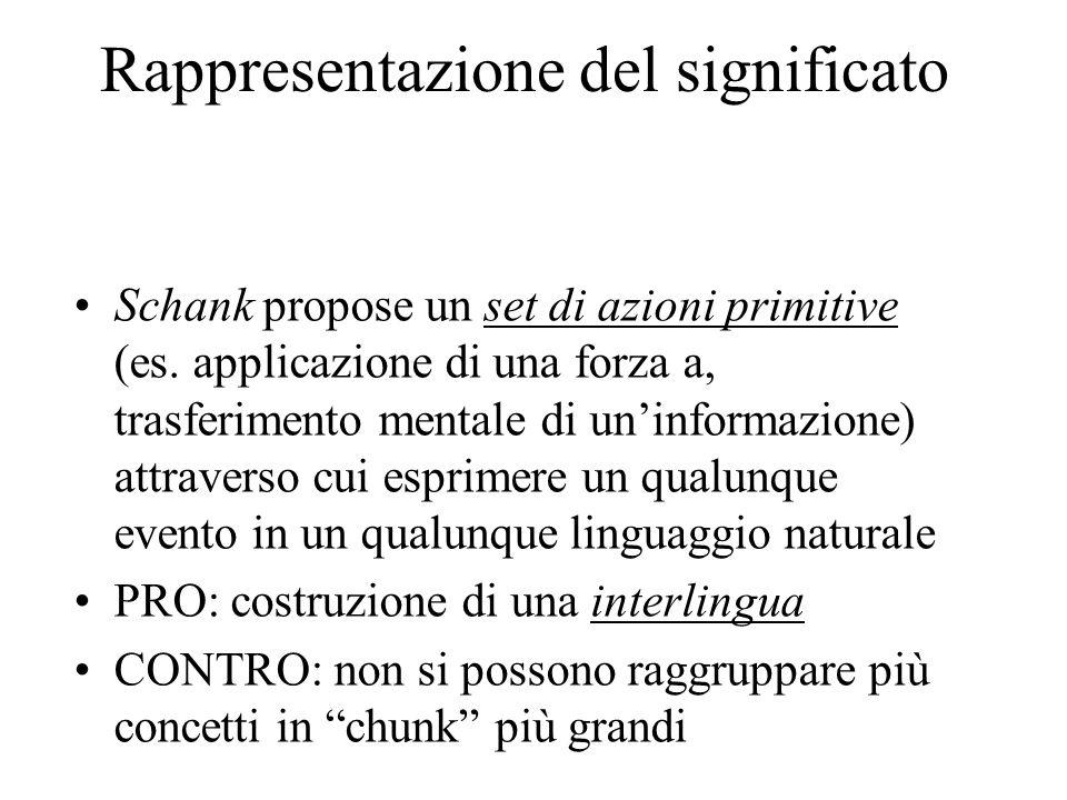 Rappresentazione del significato Schank propose un set di azioni primitive (es. applicazione di una forza a, trasferimento mentale di uninformazione)