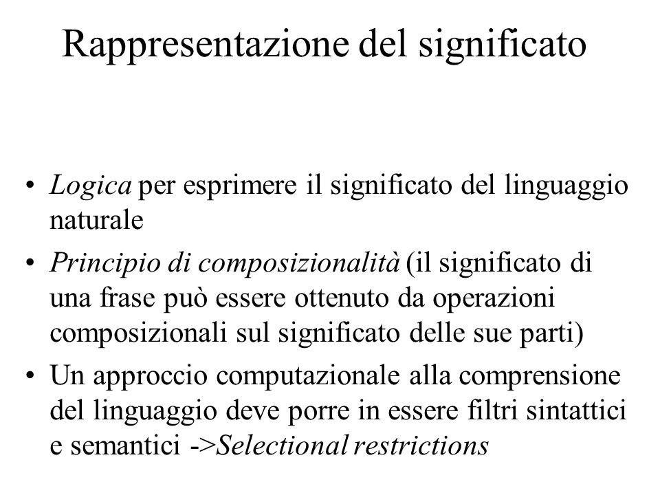 Rappresentazione del significato Logica per esprimere il significato del linguaggio naturale Principio di composizionalità (il significato di una fras