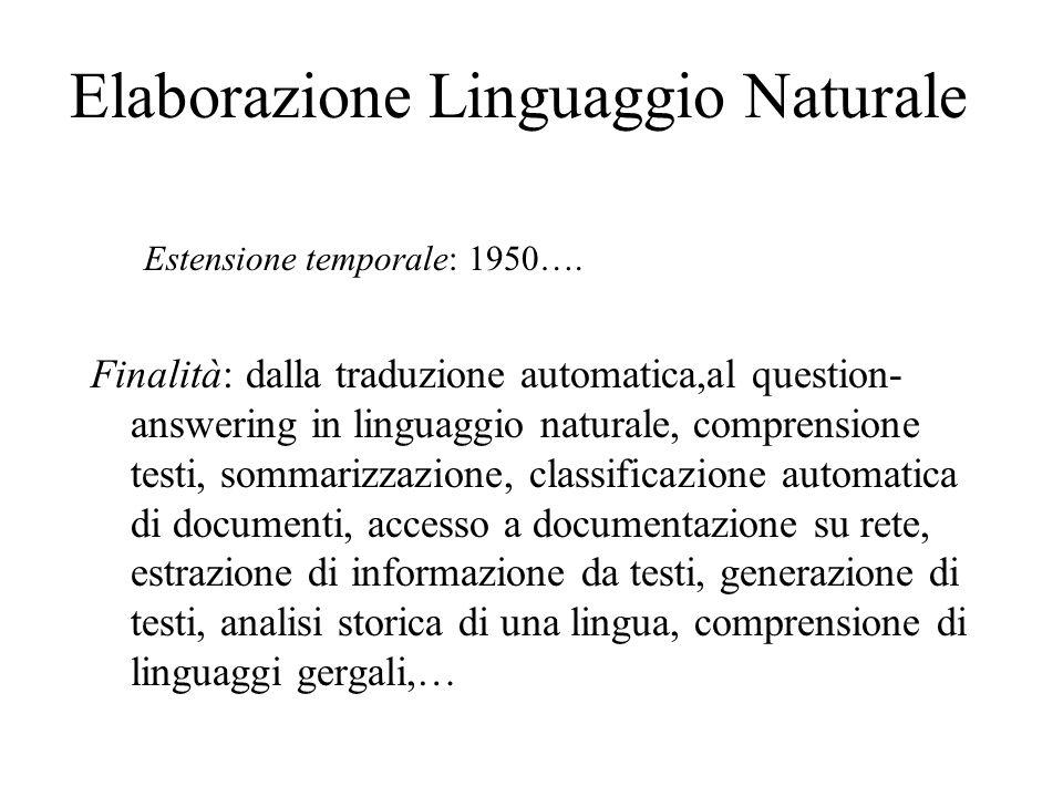 Elaborazione Linguaggio Naturale Estensione temporale: 1950…. Finalità: dalla traduzione automatica,al question- answering in linguaggio naturale, com