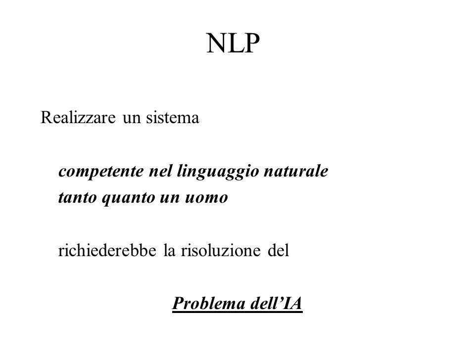 NLP Ruolo della conoscenza nella risoluzione delle ambiguità : conoscenza del mondo reale obiettivi della comunicazione linguistica credenze dei partecipanti alla comunicazione struttura ed analisi del discorso