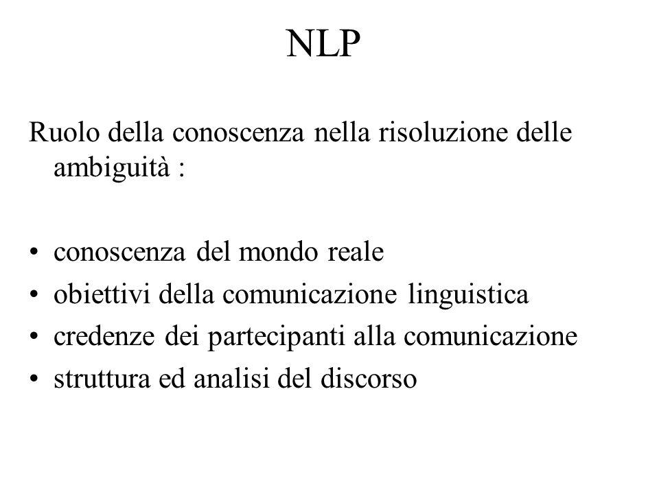 NLP Ruolo della conoscenza nella risoluzione delle ambiguità : conoscenza del mondo reale obiettivi della comunicazione linguistica credenze dei parte