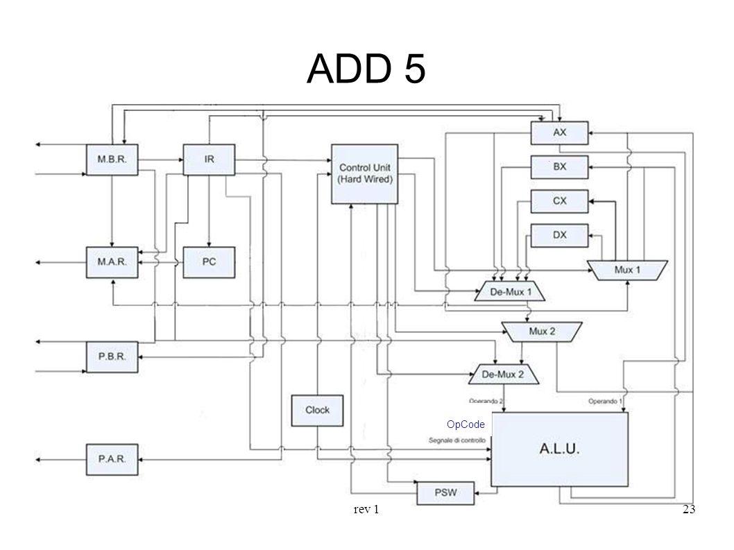 rev 123 ADD 5 OpCode
