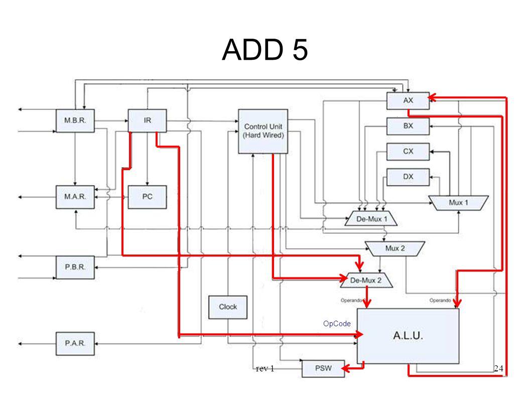 rev 124 ADD 5 OpCode