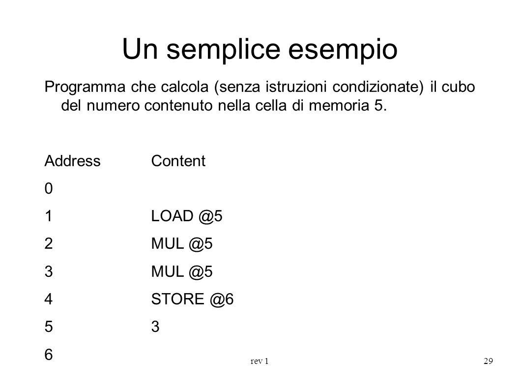 rev 129 Un semplice esempio Programma che calcola (senza istruzioni condizionate) il cubo del numero contenuto nella cella di memoria 5. AddressConten