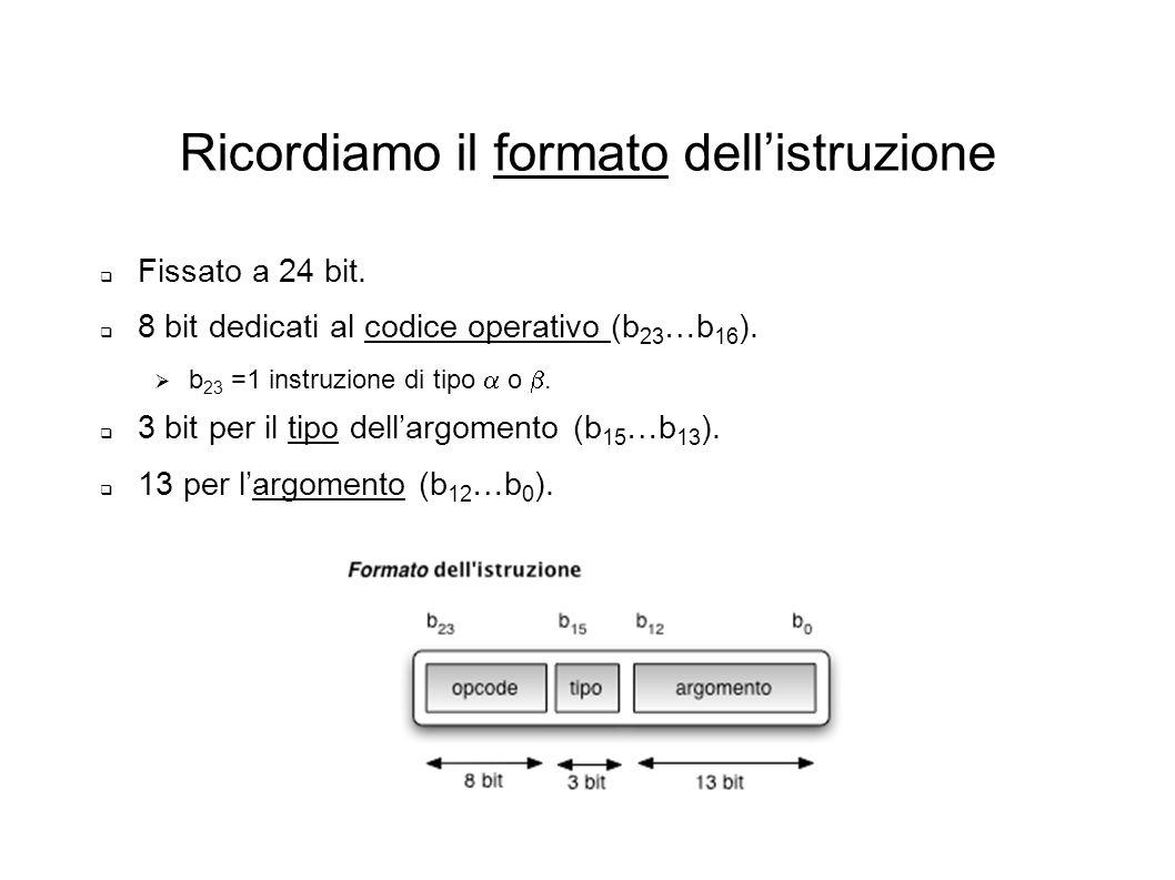 Ricordiamo il formato dellistruzione Fissato a 24 bit. 8 bit dedicati al codice operativo (b 23 …b 16 ). b 23 =1 instruzione di tipo o. 3 bit per il t