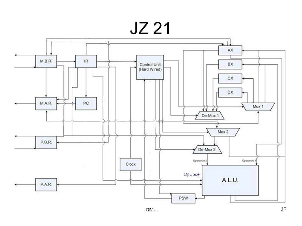 rev 137 JZ 21 OpCode