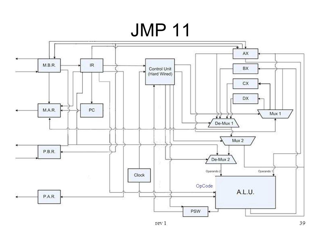 rev 139 JMP 11 OpCode