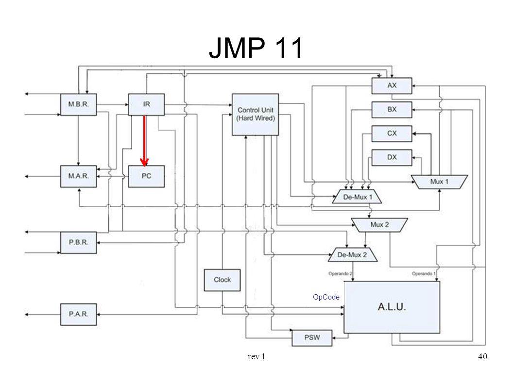 rev 140 JMP 11 OpCode