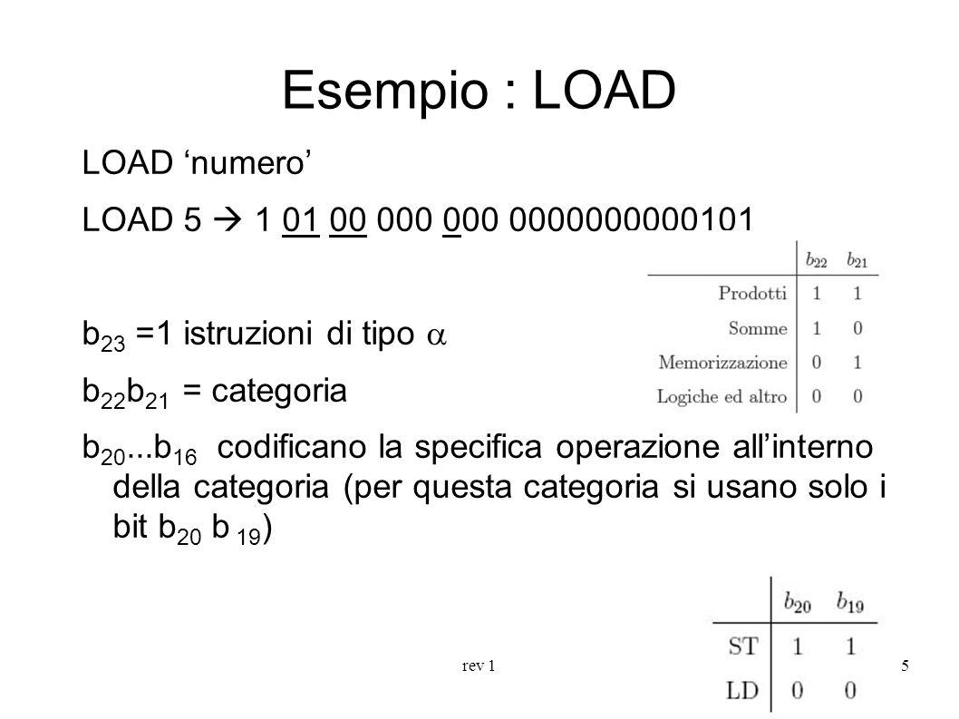 rev 15 Esempio : LOAD LOAD numero LOAD 5 1 01 00 000 000 0000000000101 b 23 =1 istruzioni di tipo b 22 b 21 = categoria b 20...b 16 codificano la spec