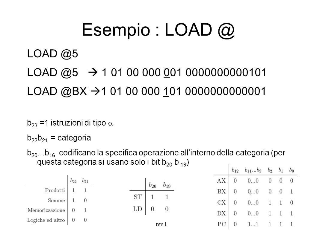 rev 1 7 Esempio : LOAD @ LOAD @5 LOAD @5 1 01 00 000 001 0000000000101 LOAD @BX 1 01 00 000 101 0000000000001 b 23 =1 istruzioni di tipo b 22 b 21 = c