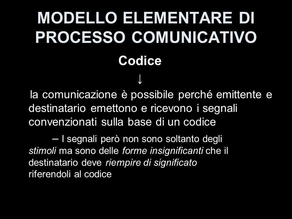 MODELLO ELEMENTARE DI PROCESSO COMUNICATIVO Un Evento –Diverse comunicazioni –Diverse rappresentazioni –Diverse emozioni suscitate PROBLEMA DELLA MANIPOLAZIONE