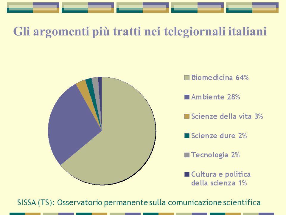 SISSA (TS): Osservatorio permanente sulla comunicazione scientifica Gli argomenti più tratti nei telegiornali italiani