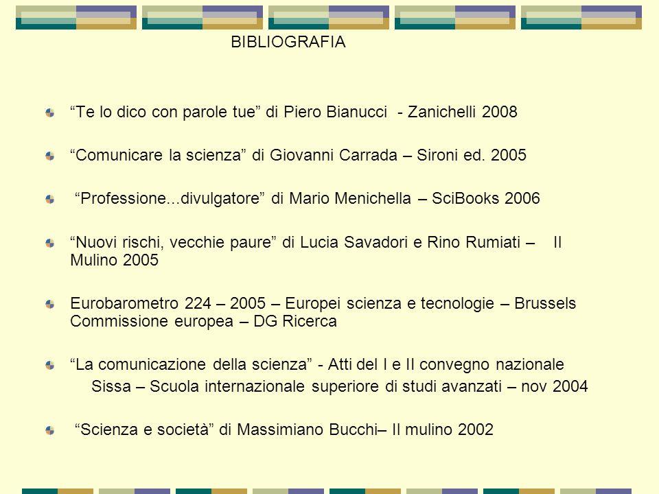 BIBLIOGRAFIA Te lo dico con parole tue di Piero Bianucci - Zanichelli 2008 Comunicare la scienza di Giovanni Carrada – Sironi ed.