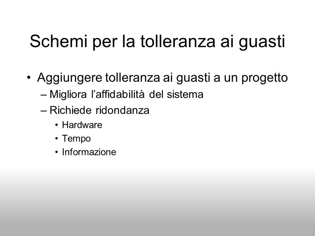 Schemi per la tolleranza ai guasti Aggiungere tolleranza ai guasti a un progetto –Migliora laffidabilità del sistema –Richiede ridondanza Hardware Tem
