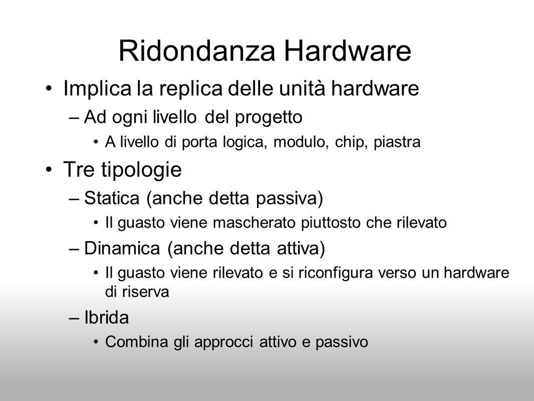 Ridondanza Hardware Implica la replica delle unità hardware –Ad ogni livello del progetto A livello di porta logica, modulo, chip, piastra Tre tipolog