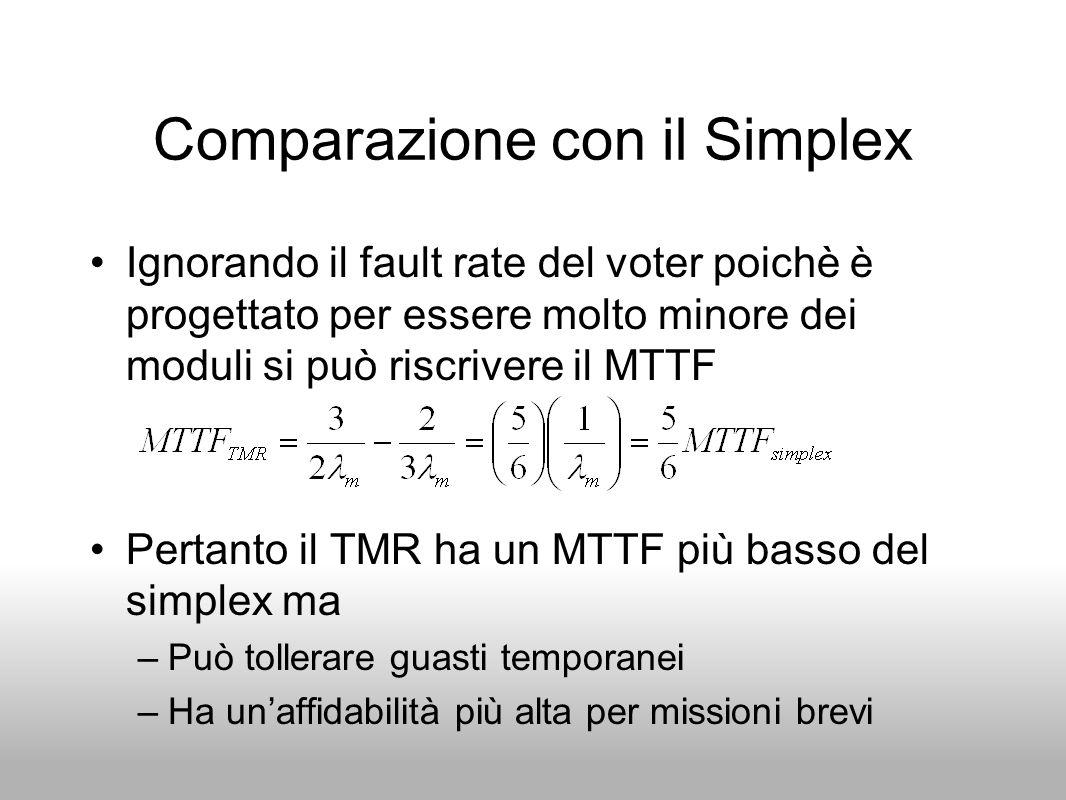 Comparazione con il Simplex Ignorando il fault rate del voter poichè è progettato per essere molto minore dei moduli si può riscrivere il MTTF Pertant