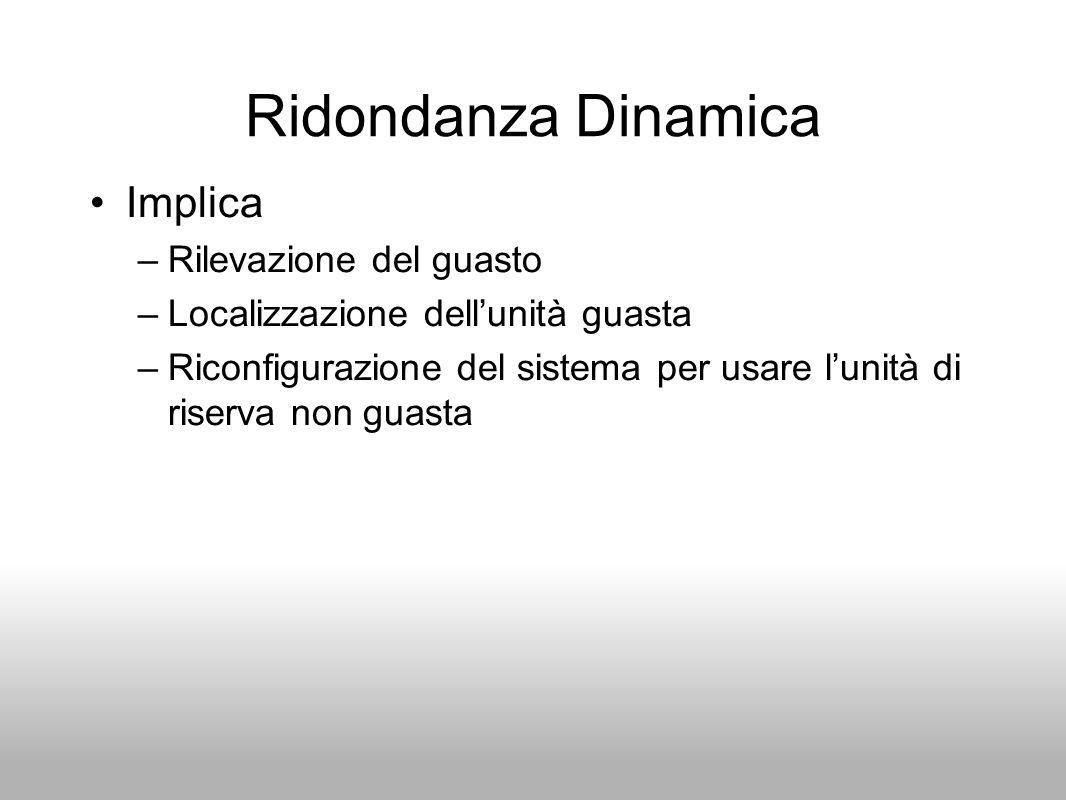 Ridondanza Dinamica Implica –Rilevazione del guasto –Localizzazione dellunità guasta –Riconfigurazione del sistema per usare lunità di riserva non gua