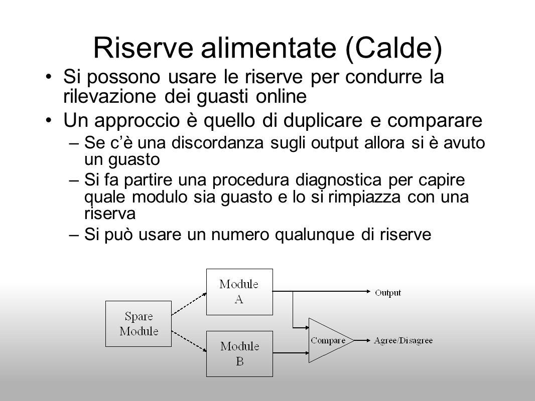 Riserve alimentate (Calde) Si possono usare le riserve per condurre la rilevazione dei guasti online Un approccio è quello di duplicare e comparare –S