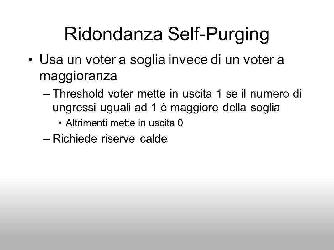 Ridondanza Self-Purging Usa un voter a soglia invece di un voter a maggioranza –Threshold voter mette in uscita 1 se il numero di ungressi uguali ad 1