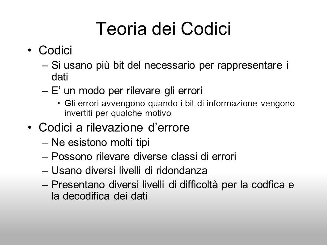 Teoria dei Codici Codici –Si usano più bit del necessario per rappresentare i dati –E un modo per rilevare gli errori Gli errori avvengono quando i bi