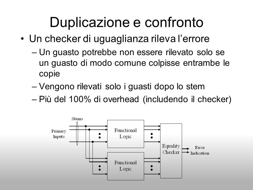 Duplicazione e confronto Un checker di uguaglianza rileva lerrore –Un guasto potrebbe non essere rilevato solo se un guasto di modo comune colpisse en
