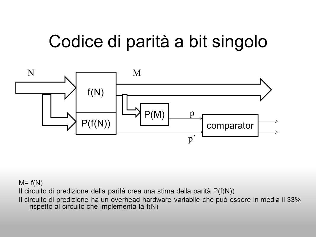 Codice di parità a bit singolo M= f(N) Il circuito di predizione della parità crea una stima della parità P(f(N)) Il circuito di predizione ha un over