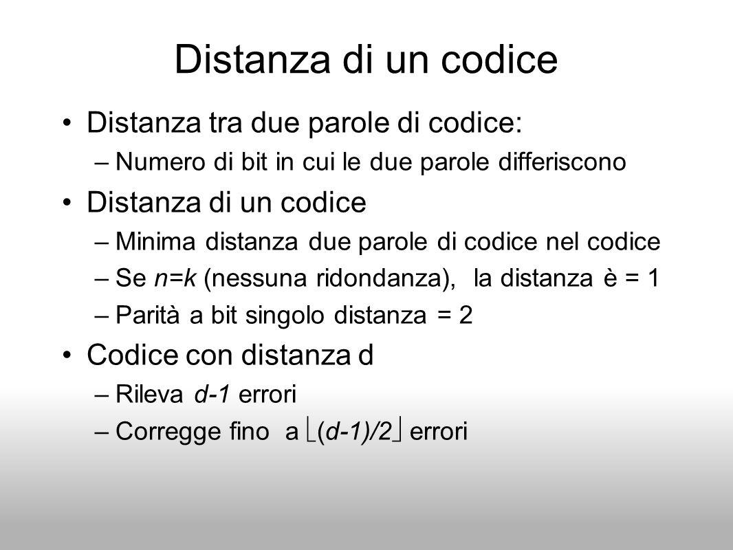 Distanza di un codice Distanza tra due parole di codice: –Numero di bit in cui le due parole differiscono Distanza di un codice –Minima distanza due p