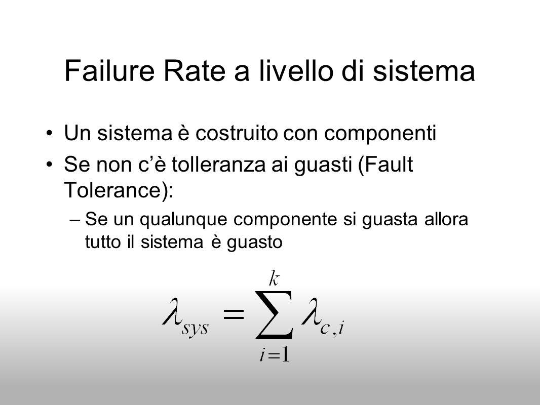 Affidabilità - Reliability Se un componente funziona a tempo 0 –R(t) = è la probabilità che funzioni ancora a tempo t Legge di guasto esponenziale –Se si assume che il failure rate è costante E una buona approssimazione dopo la fase di mortalità infantile