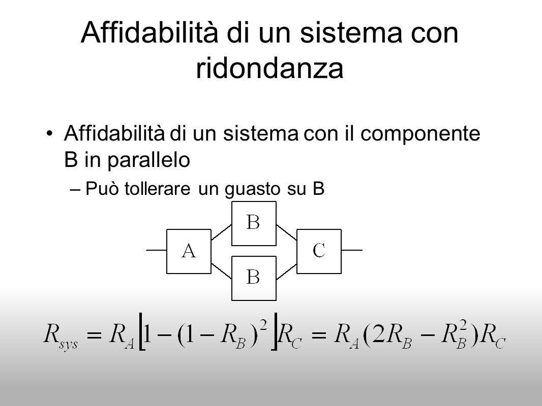 Affidabilità di un sistema con ridondanza Affidabilità di un sistema con il componente B in parallelo –Può tollerare un guasto su B