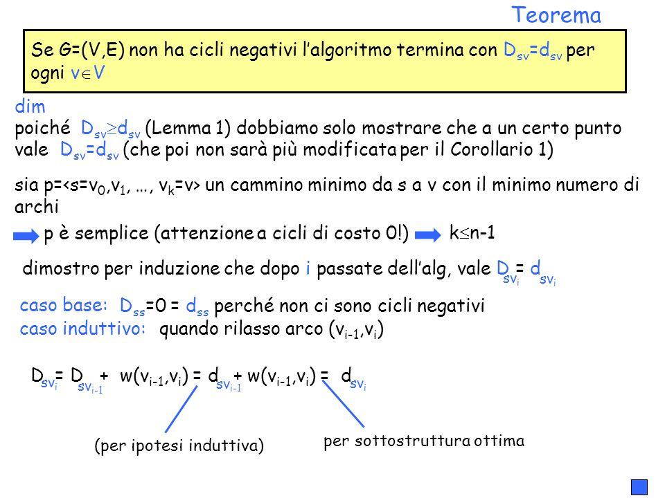 Copyright © 2004 - The McGraw - Hill Companies, srl 14 Se G=(V,E) non ha cicli negativi lalgoritmo termina con D sv =d sv per ogni v V Teorema D = D +