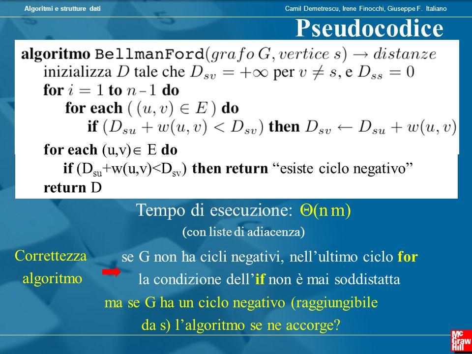 Camil Demetrescu, Irene Finocchi, Giuseppe F. ItalianoAlgoritmi e strutture dati Pseudocodice Tempo di esecuzione: (n m) (con liste di adiacenza) for