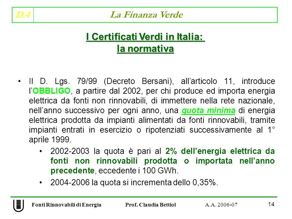 D.4 La Finanza Verde 14 Fonti Rinnovabili di Energia Prof.