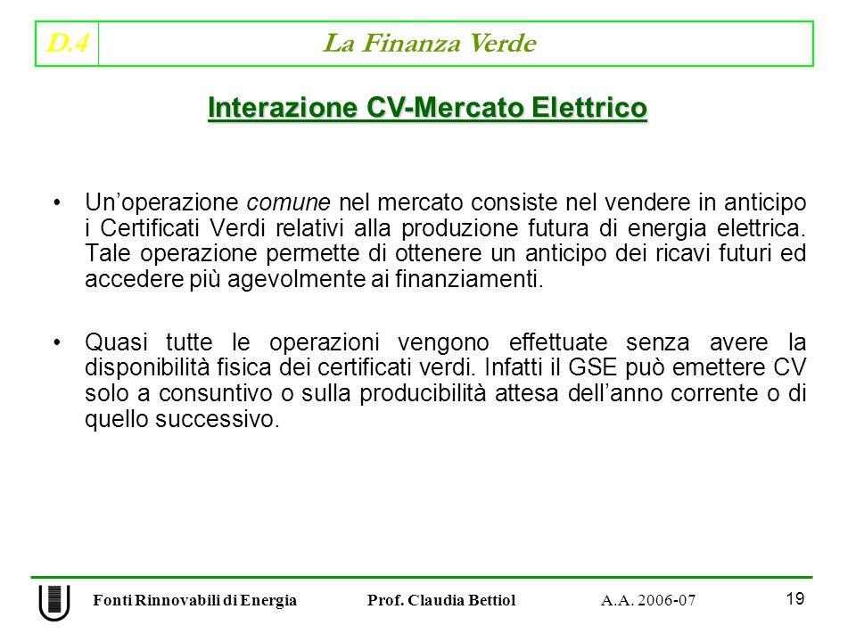 D.4 La Finanza Verde 19 Fonti Rinnovabili di Energia Prof.