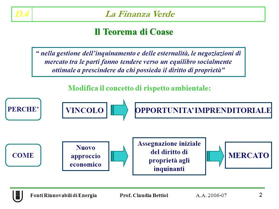 D.4 La Finanza Verde 33 Fonti Rinnovabili di Energia Prof.