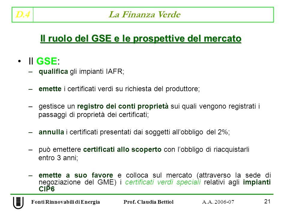 D.4 La Finanza Verde 21 Fonti Rinnovabili di Energia Prof.