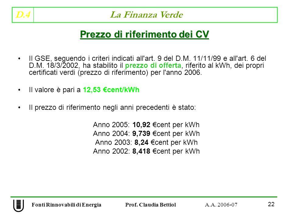 D.4 La Finanza Verde 22 Fonti Rinnovabili di Energia Prof.