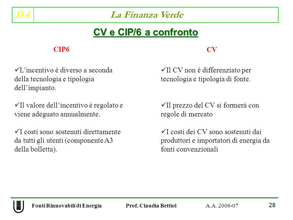 D.4 La Finanza Verde 28 Fonti Rinnovabili di Energia Prof.
