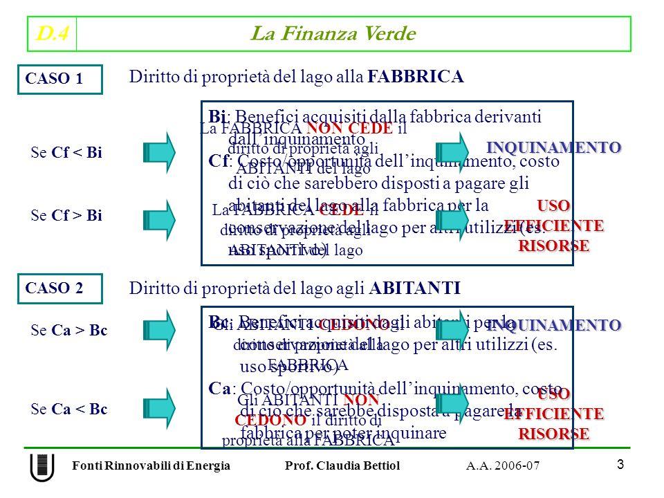 D.4 La Finanza Verde 24 Fonti Rinnovabili di Energia Prof.