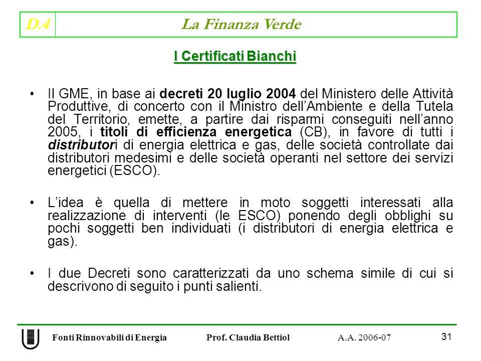 D.4 La Finanza Verde 31 Fonti Rinnovabili di Energia Prof.