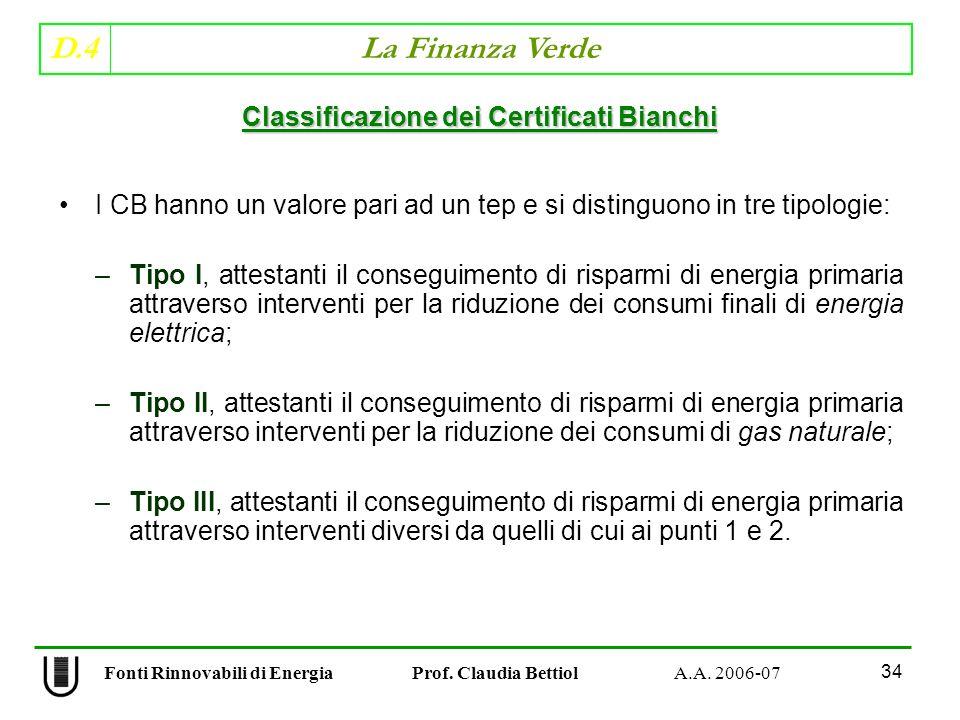 D.4 La Finanza Verde 34 Fonti Rinnovabili di Energia Prof.