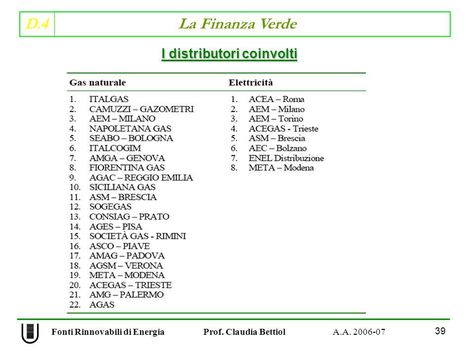 D.4 La Finanza Verde 39 Fonti Rinnovabili di Energia Prof.