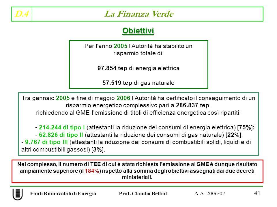 D.4 La Finanza Verde 41 Fonti Rinnovabili di Energia Prof.
