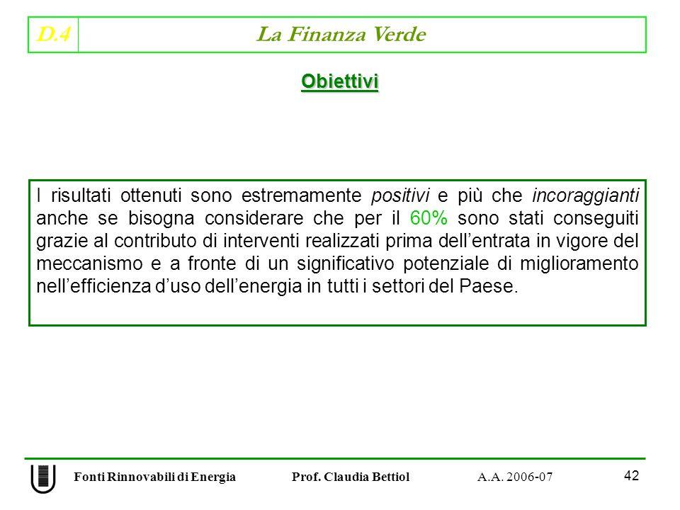 D.4 La Finanza Verde 42 Fonti Rinnovabili di Energia Prof.