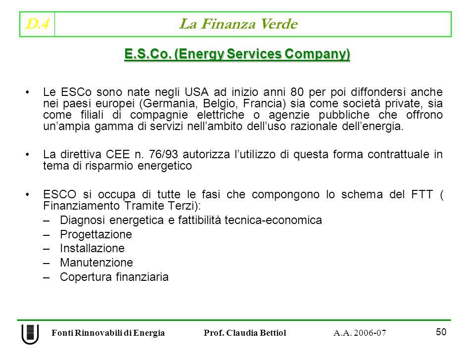 D.4 La Finanza Verde 50 Fonti Rinnovabili di Energia Prof.