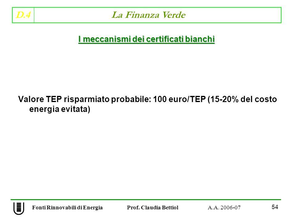 D.4 La Finanza Verde 54 Fonti Rinnovabili di Energia Prof.