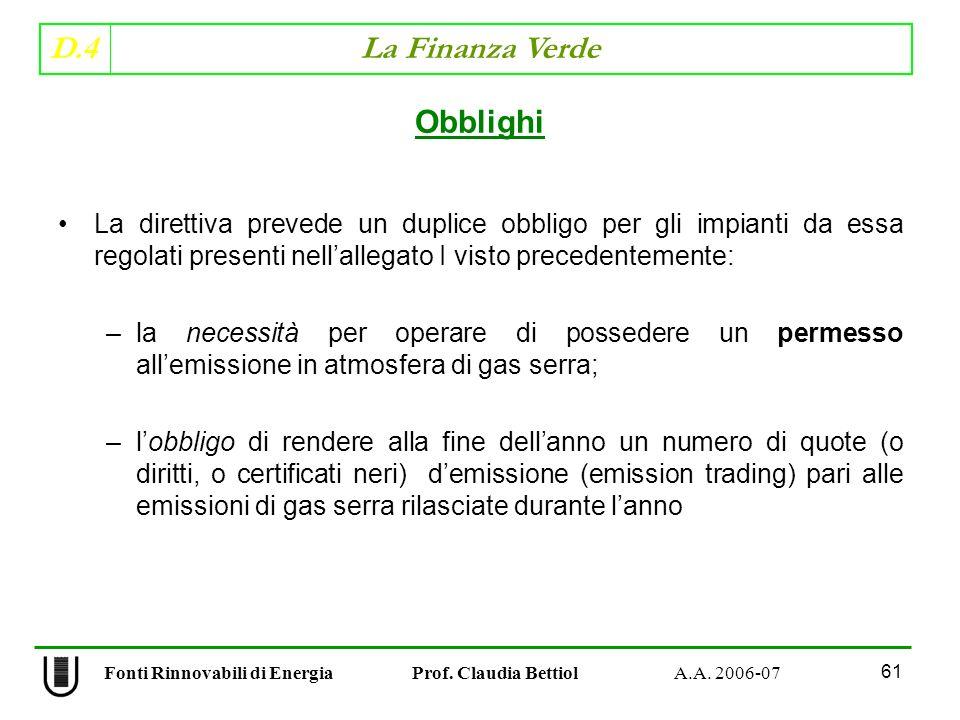 D.4 La Finanza Verde 61 Fonti Rinnovabili di Energia Prof.