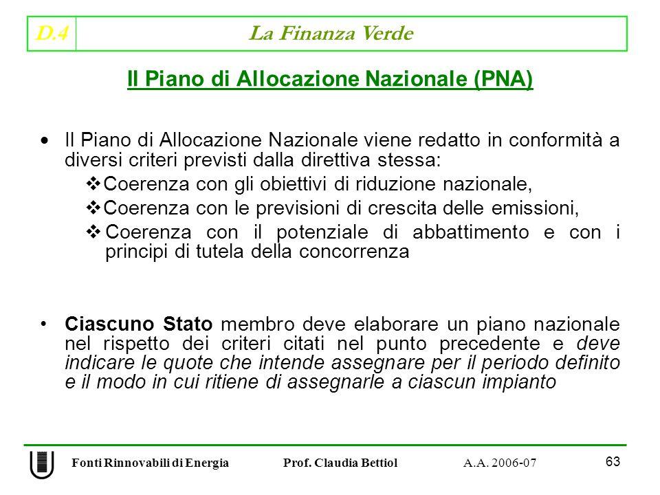D.4 La Finanza Verde 63 Fonti Rinnovabili di Energia Prof.
