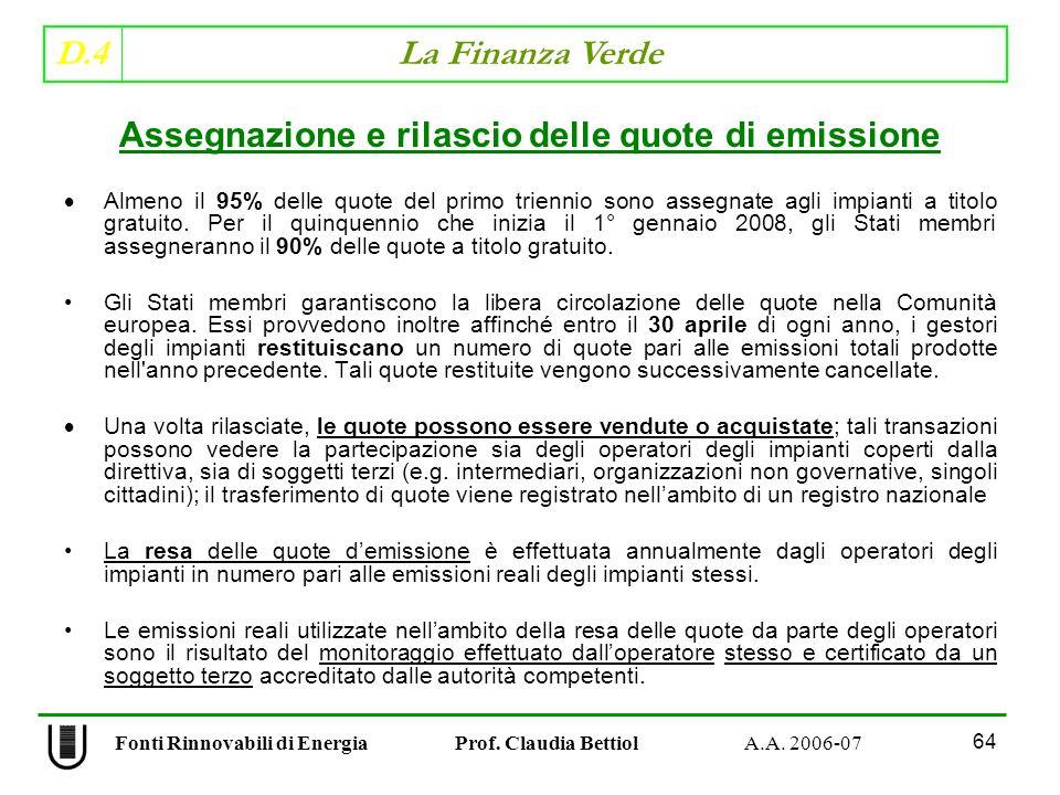 D.4 La Finanza Verde 64 Fonti Rinnovabili di Energia Prof.