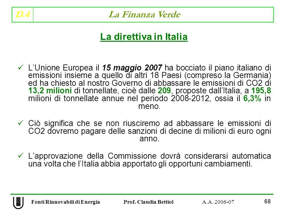 D.4 La Finanza Verde 68 Fonti Rinnovabili di Energia Prof.
