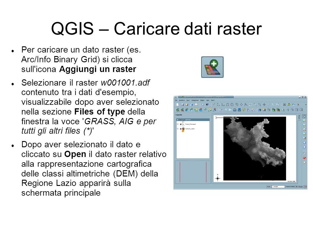 QGIS – Caricare dati raster Per caricare un dato raster (es. Arc/Info Binary Grid) si clicca sull'icona Aggiungi un raster Selezionare il raster w0010